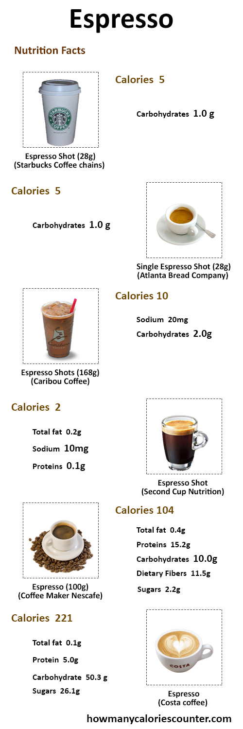 How-Many-Calories-in-an-Espresso